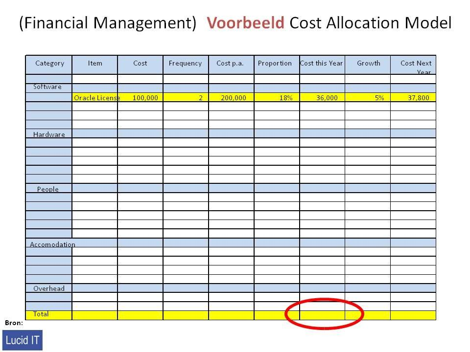 cost management assignment If you guys want any example i will farward to you – course profile for: acct20053, 2011 term two – page 1course profile for: acct20053, 2011 term two – page.